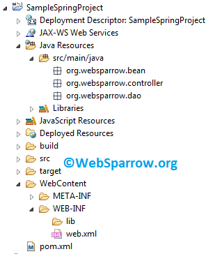 Configuration of Spring Framework in Eclipse IDE