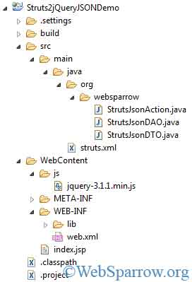 Struts 2 and jQuery JSON integration Example