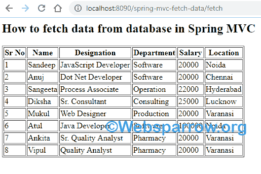 How to fetch data from database in Spring MVC
