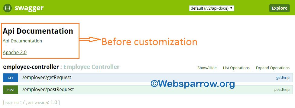 Customizing Swagger 2 RESTful API Documentation